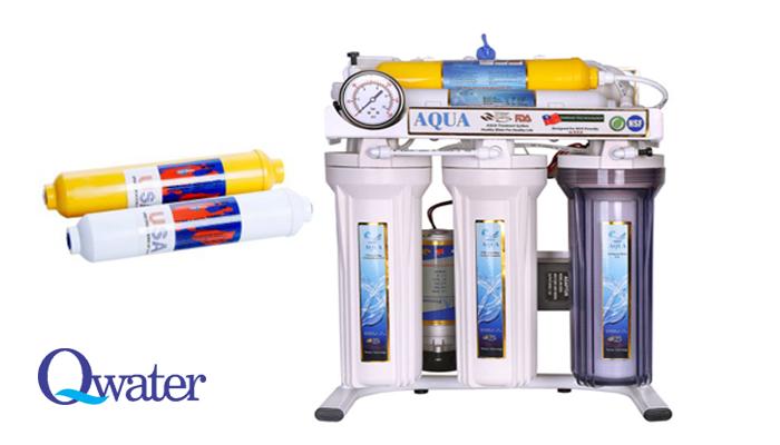 فیلتر مینرال دستگاه تصفیه آب خانگی چیست؟