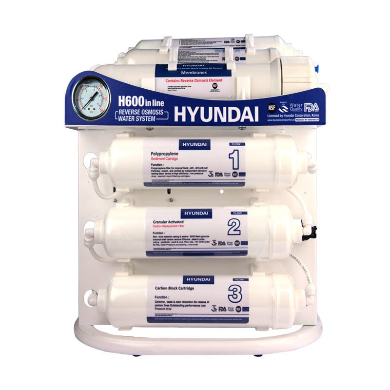 دستگاه تصفیه آب H600 اینلاین